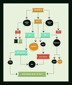 Flow Chart Diagram, Scheme. Infographic Algorithm Element.