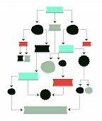 Flow chart diagram. Hierarchy scheme.