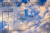 pic of elevator  - concept of success requiring time and effort - JPG