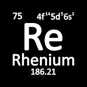 Periodic Table Element Rhenium Icon On White Background. Vector Illustration. poster