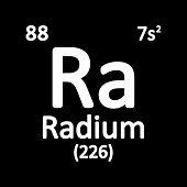 Periodic Table Element Radium Icon On White Background. Vector Illustration. poster