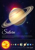 Saturn Planet With Rings Of Gas Poster. Galaxy Discovery And Exploration. Realistic Planetary System poster