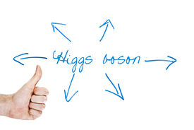 image of higgs boson  - discovery of the higgs boson  - JPG