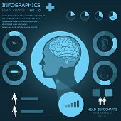 Human Head Health And Medical Infographic Infocharts