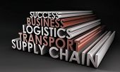 image of supply chain  - Supply Chain Management SCM Industry in 3d - JPG