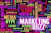 Buzz de marketing e o Hype como conceito de construção