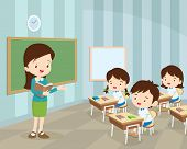 Young Teacher And Students In Classroom poster