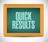 Quick Results Sign Illustration Design