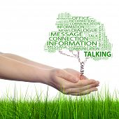 Concept conceptual green tree word cloud tagcloud, man or woman hand isolated on white green background, metaphor to communication speech, message, mail, dialog, talk, contact, email, internet