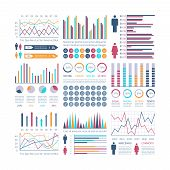 Infographic Charts. Financial Flow Chart Trends Graph. Population Infocharts. Statistics Bar Diagram poster
