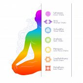 Colorful Meditating Man Silhouette And Chakras. Spiritual Meditation Elements Vector Symbols. poster