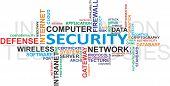 Word cloud - IT security