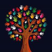 Multi Social Solidarity Tree Hands