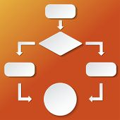 Flowchart Paperlabels Orange Background