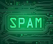 Spam Concept.