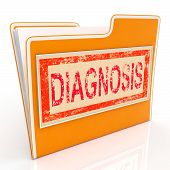 Diagnosis File Means Business Document And Diagnosed