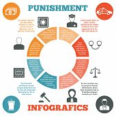 Crime and punishment infographic poster print
