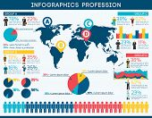 Profession Infographic Set