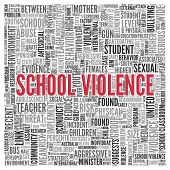 Close up Red SCHOOL VIOLENCE Text at the Center of Word Tag Cloud on White Background.