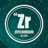 Zirconium Chemical Element. Sign With Atomic Number And Atomic Weight. Chemical Element Of Periodic  poster