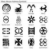 Una imagen de un símbolos adinkra África occidental.