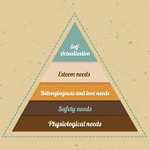 stock photo of hierarchy  - Psychological Infographic  - JPG
