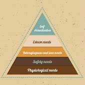 Pirámide de Maslow 6_vintage