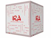 Ira Word Cloud Concept On A 3D Cube Whiteboard