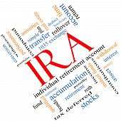 Ira Word Cloud Concept Angled