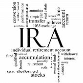 Ira Word Cloud Concept In Black And White