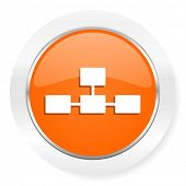 database orange computer icon