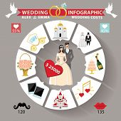 Wedding Infographic .circle Concepts For Wedding Day