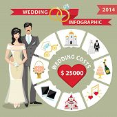 Wedding Infographic With Circle Business Concepts,bride,groom