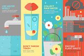 image of save water  - Flat banner set of reusing and saving water more efficiently water consumption by people and in manufacturing industry water pollution and environmental protection - JPG