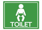 Toilet Symbol Male and Female Icon