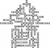 From Goal to Product Crossword Puzzle