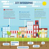 picture of suburban city  - Summer city infographic with flat design and bright color - JPG