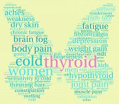 image of fibromyalgia  - Thyroid butterfly shaped word cloud on a yellow background - JPG