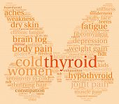 stock photo of fibromyalgia  - Thyroid butterfly shaped word cloud on an orange background - JPG