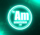 Americium Chemical Element. Sign With Atomic Number And Atomic Weight. Chemical Element Of Periodic  poster