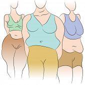 An image of overweight women.