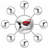 Handing Car Key - Ownership Chain