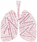 picture of pharyngitis  - Word cloud of respiratory system diseases in shape of lungs - JPG