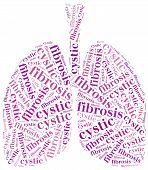 Word Cloud Cystic Fibrosis Related In Shape Of Lungs.