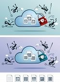 file in the cloud storage protected from computer virus
