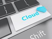 3D Cloud Application On Computer Keyboard. Cloud Computing Concept