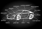 picture of car-window  - Car parts infographic element - JPG