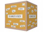 Feasibility Study 3D Cube Corkboard Word Concept