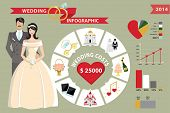 Wedding Infographic.circle Business Concepts,bride,groom