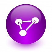 chemistry internet icon